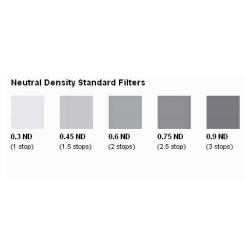 LEE 100x100mm STANDARD ND filter